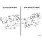 Attelage (double & triple) barre MECA3