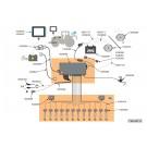 Equipements semoir électrique S8000E ECU-2G